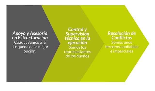Expertos en interventoría y supervisión de obra en Colombia